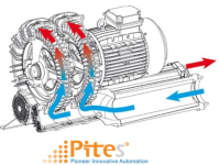 ts-blowers-fpz-horizontal-positioning-fpz-1.png